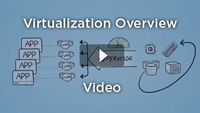 Virtualization Overview video